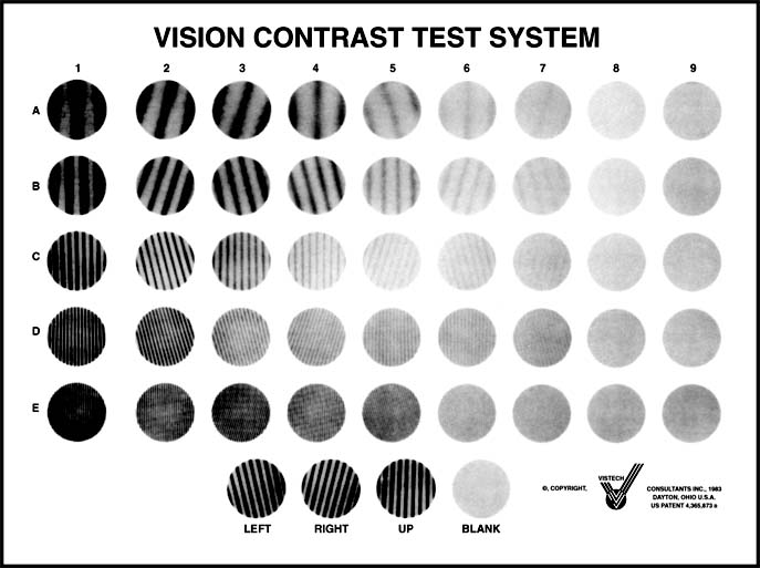 contrast sensitivity Contrast sensitivity and measuring cataract outcomes mark packer, md, i howard fine, md, richard s hoffman, md department of ophthalmology, oregon health and.